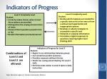 indicators of progress2