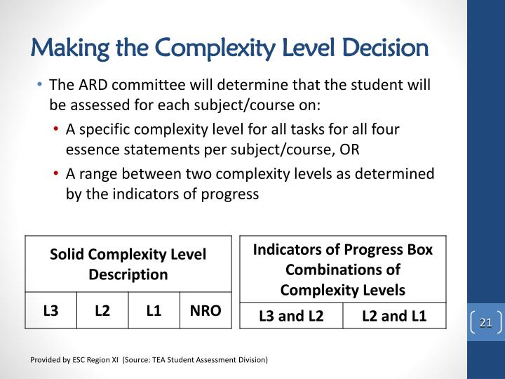 Making the Complexity Level Decision