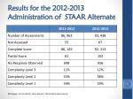 results for the 2012 2013 administration of staar alternate