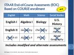 staar end of course assessments eoc based on course enrollment