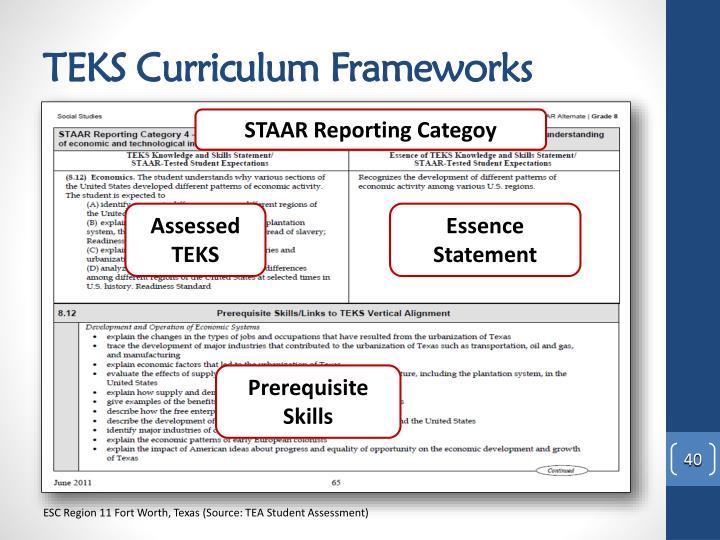 TEKS Curriculum Frameworks