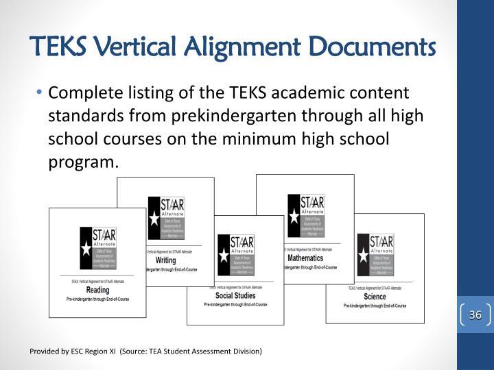 TEKS Vertical Alignment Documents