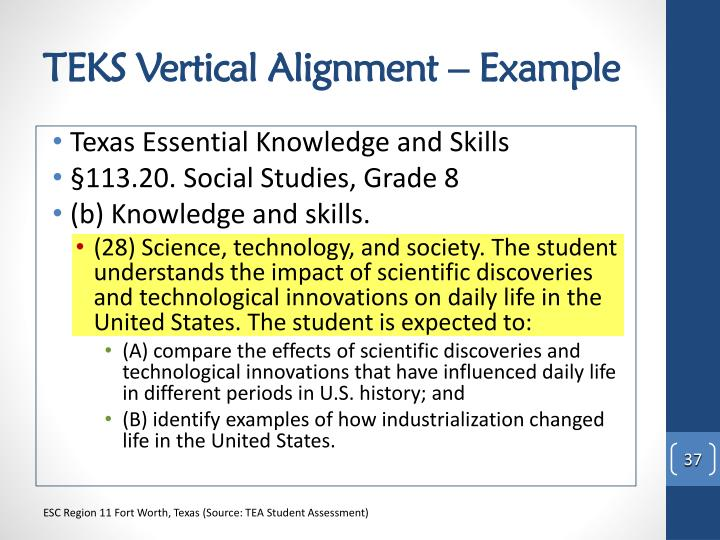 TEKS Vertical Alignment – Example