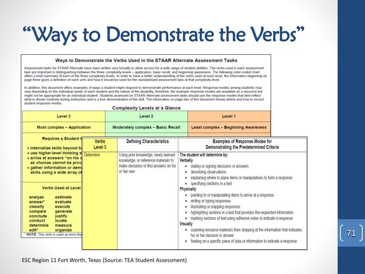 """Ways to Demonstrate the Verbs"""