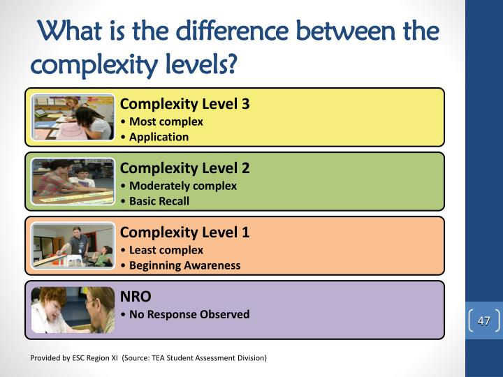 What is the difference between the complexity levels?