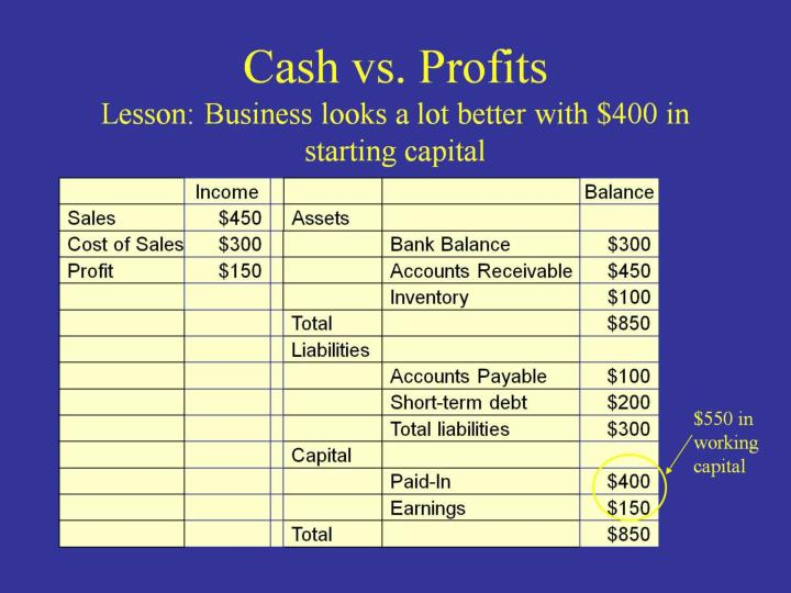 Cash vs. Profits