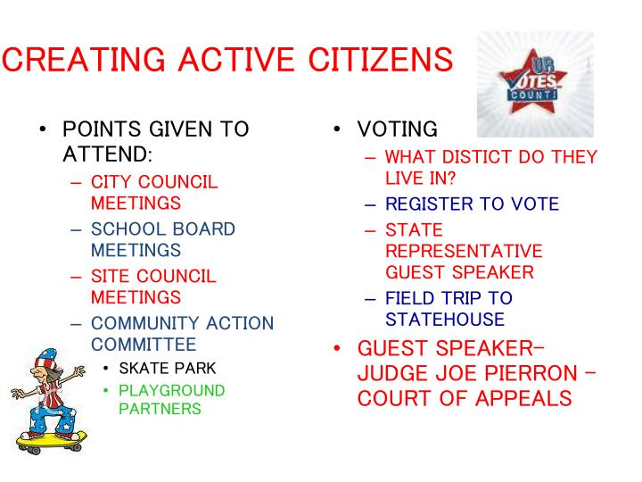 CREATING ACTIVE CITIZENS