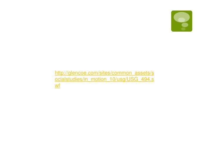 http://glencoe.com/sites/common_assets/socialstudies/in_motion_10/usg/USG_494.swf