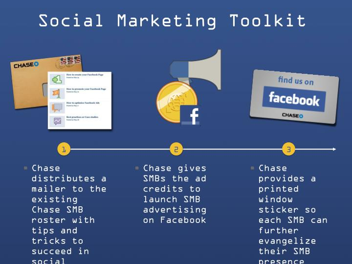 Social Marketing Toolkit