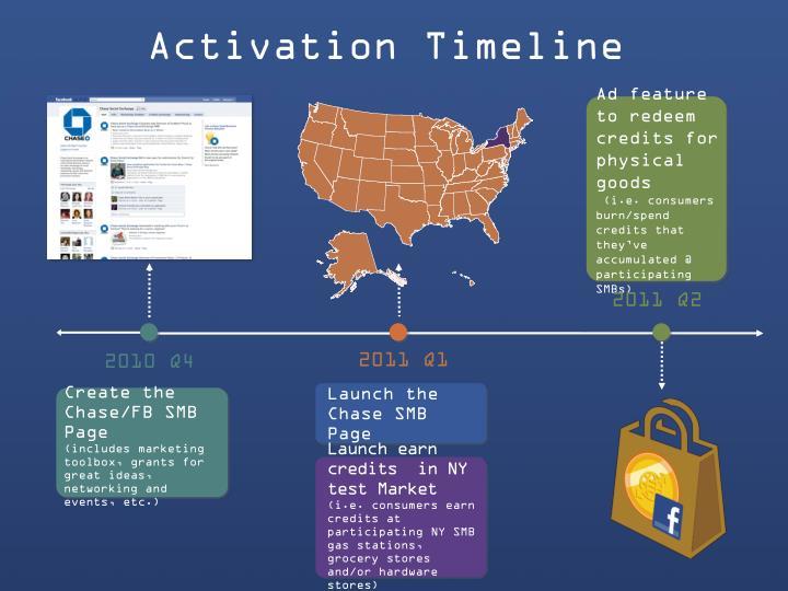 Activation Timeline