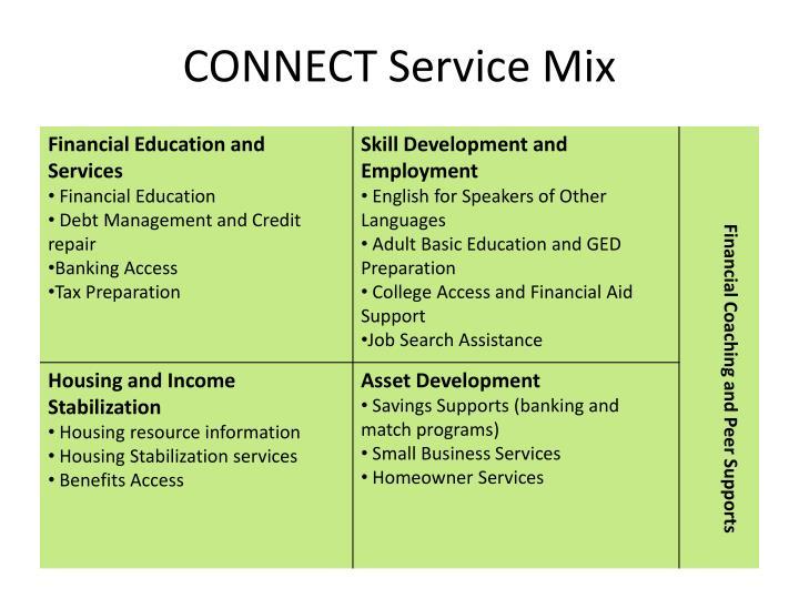 CONNECT Service Mix