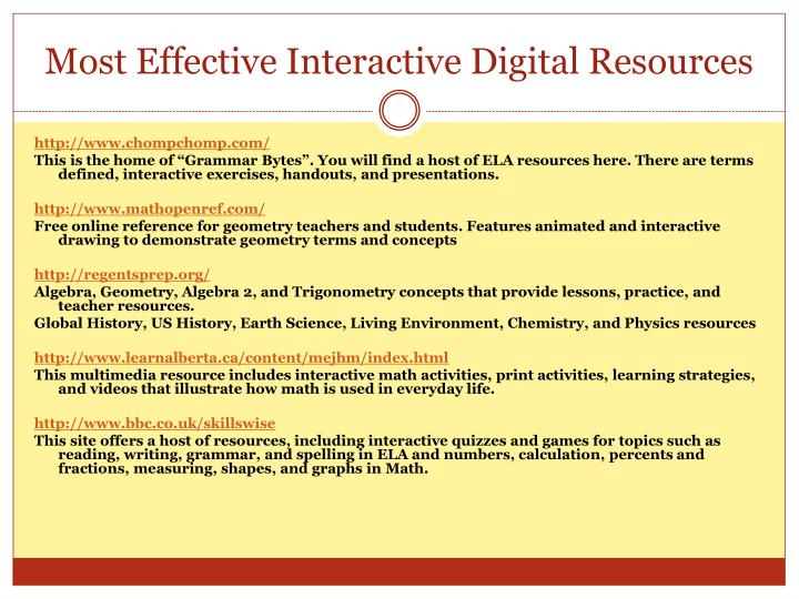 Most Effective Interactive Digital Resources