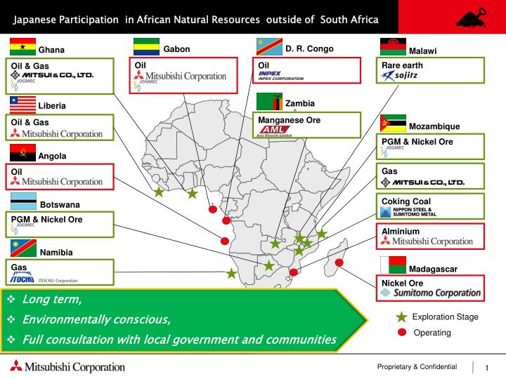 Japanese Participation  in African Natural Resources  outside of  South Africa