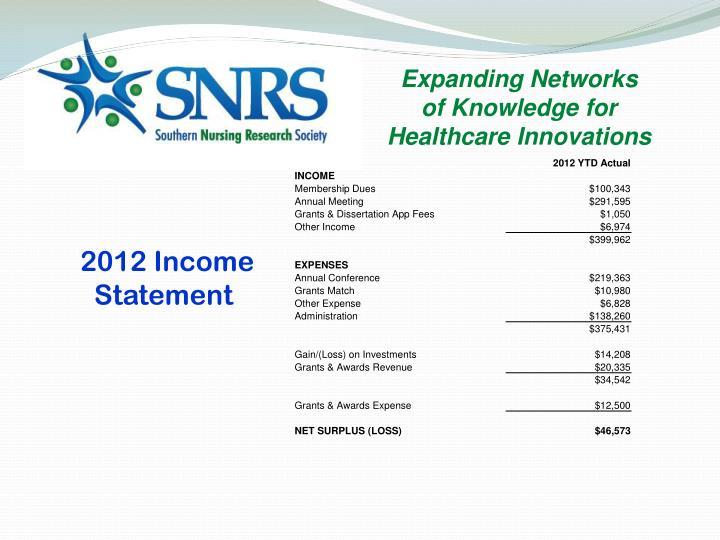 2012 Income