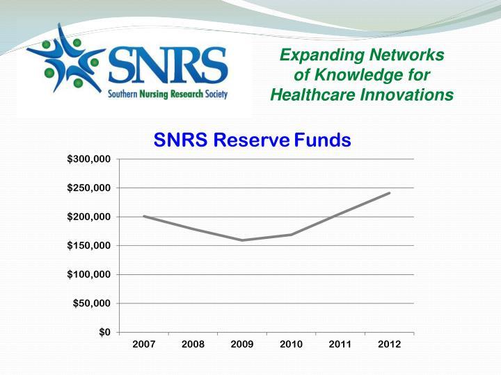 SNRS Reserve