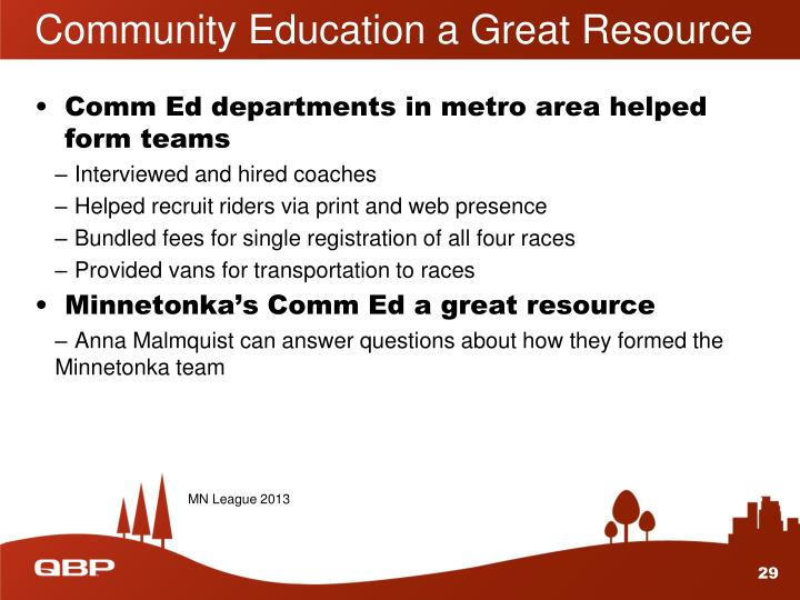 Community Education a Great Resource