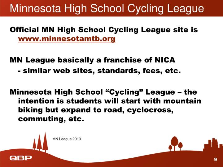 Minnesota High School Cycling League