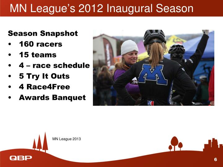 MN League's 2012 Inaugural Season