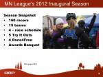 mn league s 2012 inaugural season