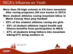 nica s influence on youth