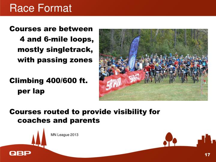 Race Format