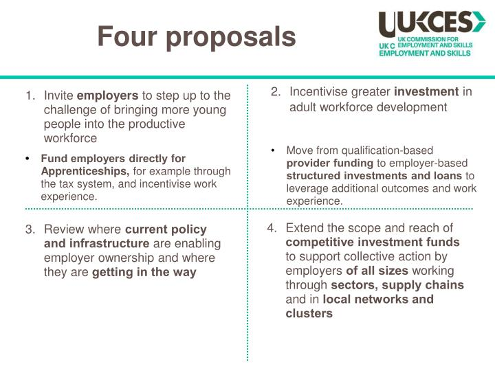 Four proposals