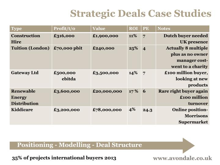 Strategic Deals Case