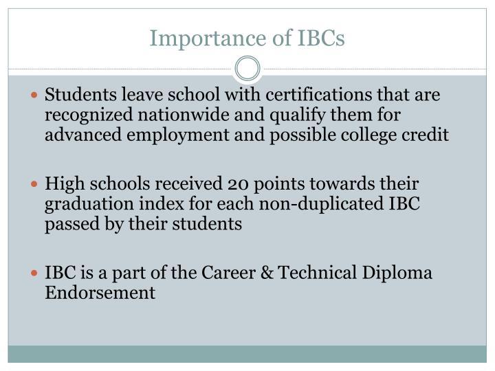 Importance of IBCs