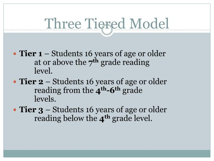 Three Tiered Model