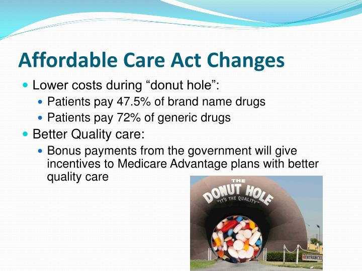 Affordable Care Act Changes