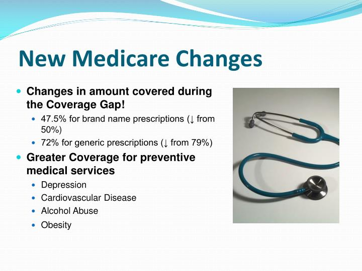 New Medicare Changes