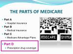 the parts of medicare