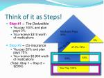 think of it as steps