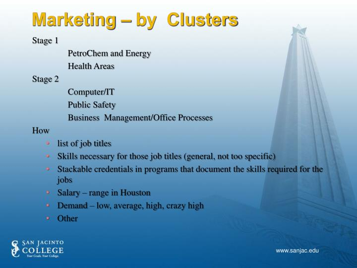 Marketing – by  Clusters