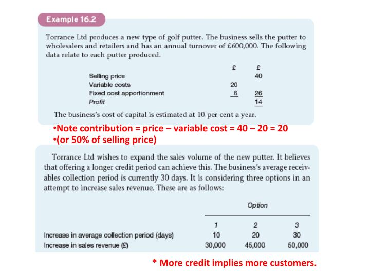 Note contribution = price – variable cost = 40 – 20 = 20