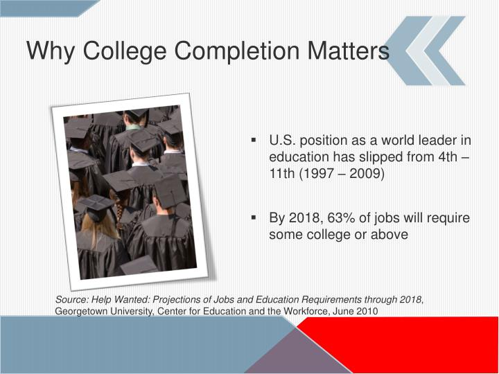 Why College Completion Matters