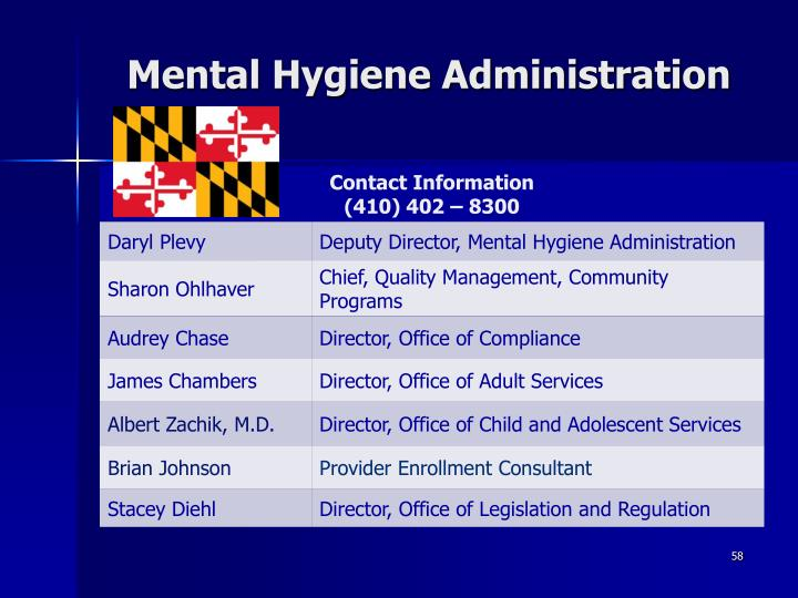Mental Hygiene Administration