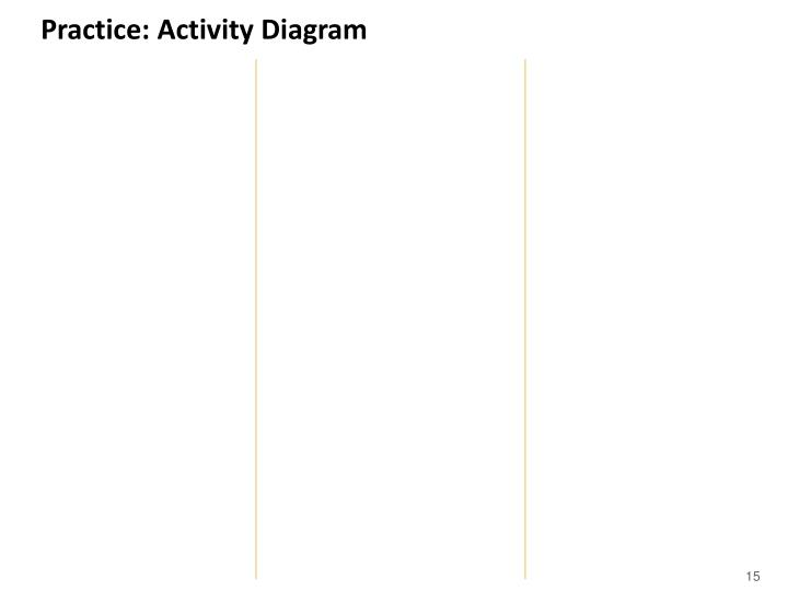 Practice: Activity Diagram