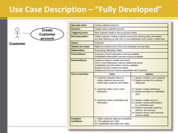 "Use Case Description – ""Fully Developed"""