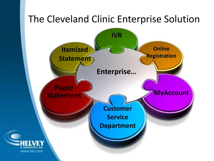The Cleveland Clinic Enterprise Solution