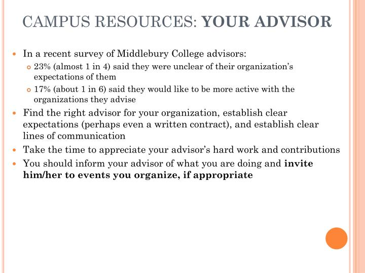CAMPUS RESOURCES: