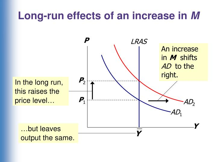 Long-run effects of an increase in