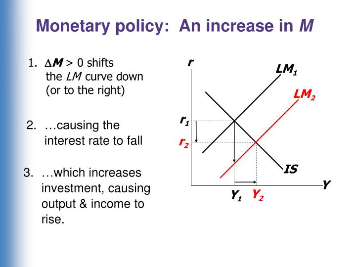 Monetary policy:  An increase in
