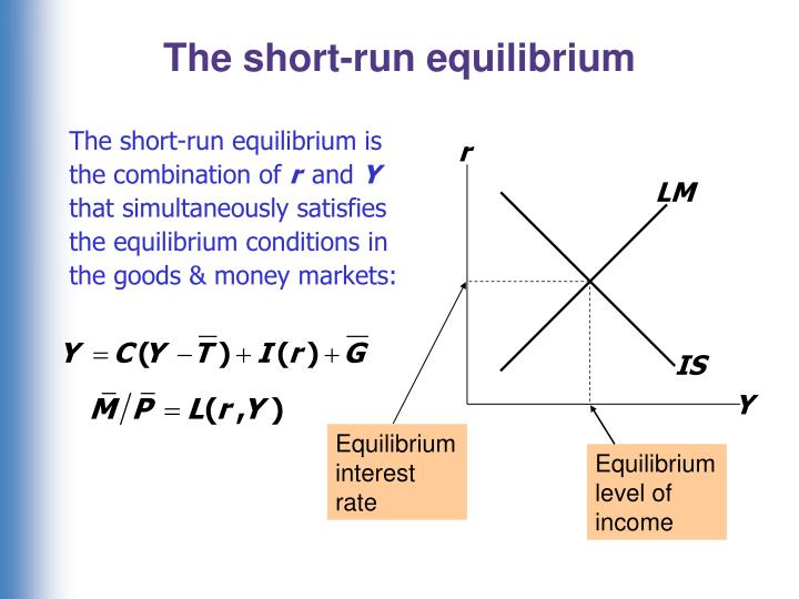 The short-run equilibrium