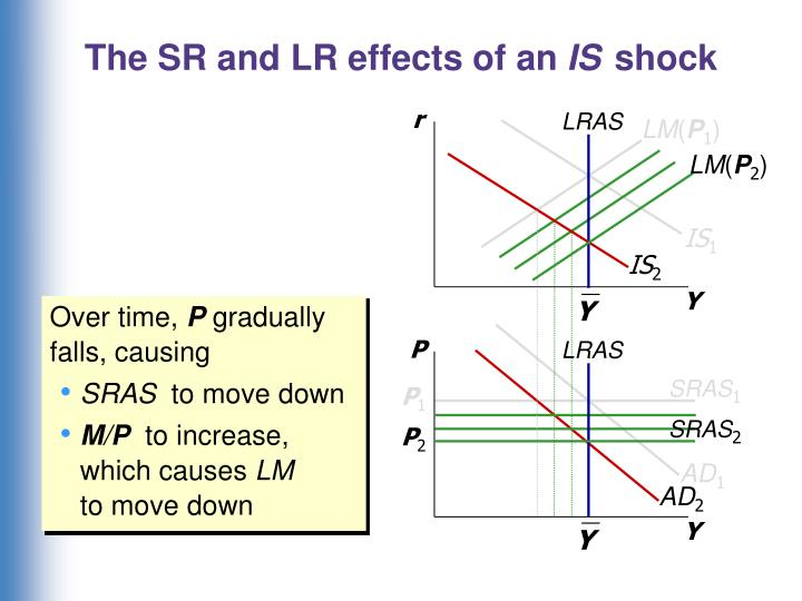 The SR and LR effects of an