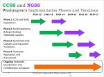ccss and ngss washington s implementation phases and timelines