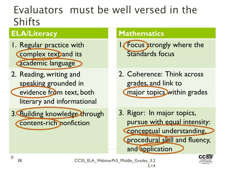 Evaluators  must be well versed in the Shifts