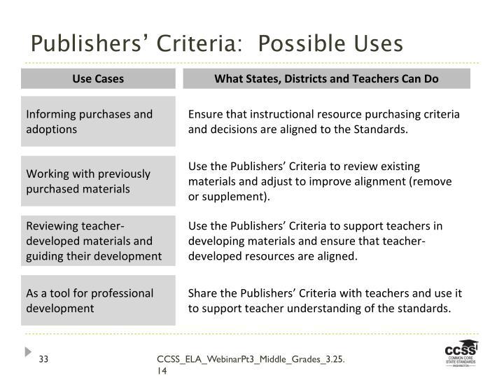 Publishers' Criteria: