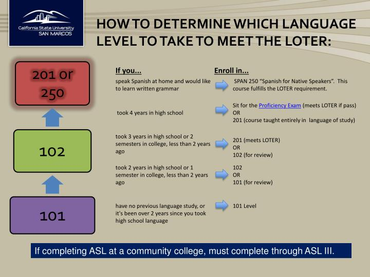 How to Determine which Language Level to Take to meet the LOTER: