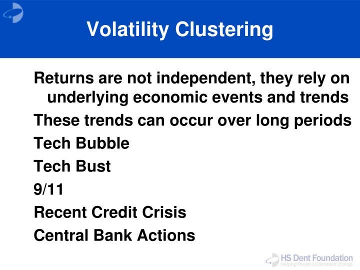 Volatility Clustering